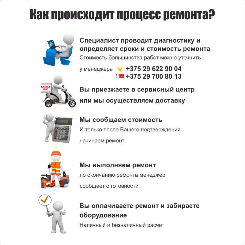 remont-v-servisnom-centre